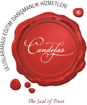 Candelas Academy
