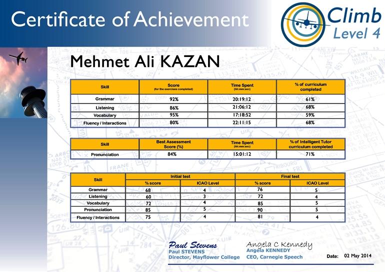 havacılık sertifika