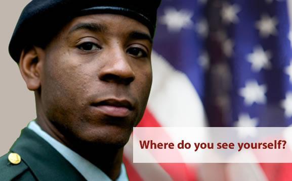 Askeri ingilizce Military English
